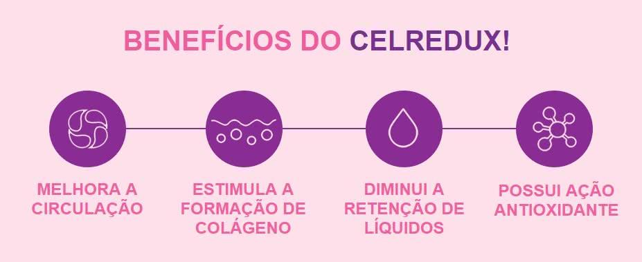 CelRedux Farmácia