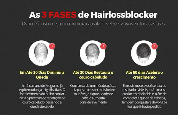hairloss blocker Reclame Aqui